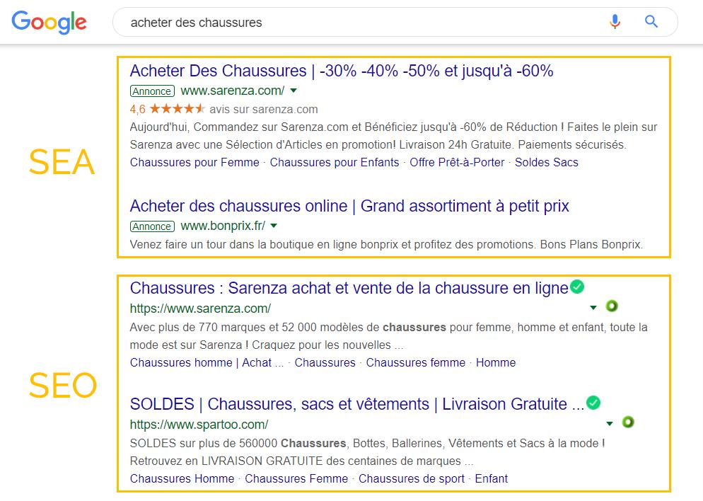 SEA et SEO : Référencement de son site sur les moteurs de recherche