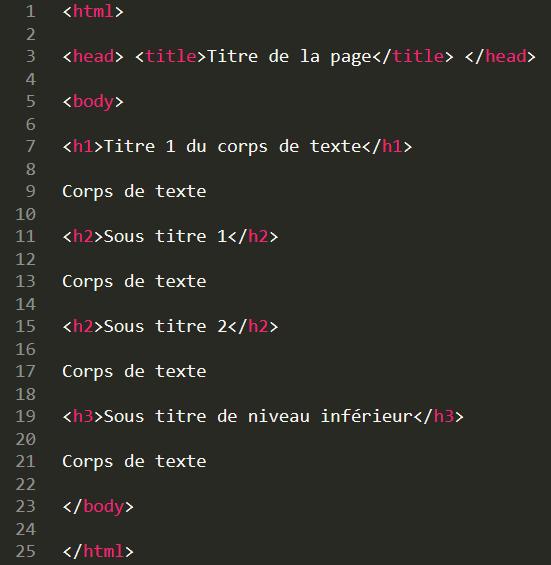 Balisage HTML du contenu pour bien référencer son site web