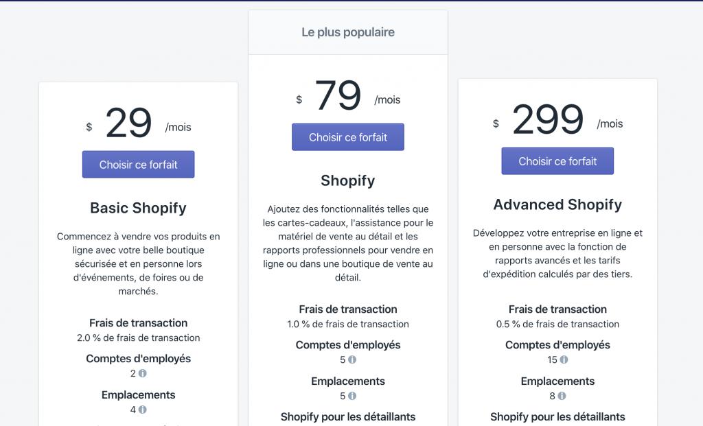 Shopify : les prix pour creer un site de dropshipping