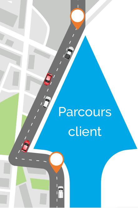 Stratégie digitale : Parcours client